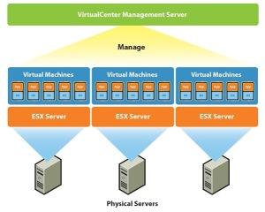 VC_diagram