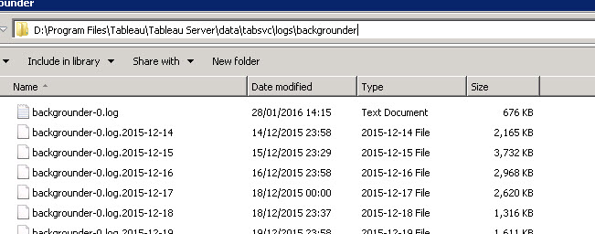 Tableau Server – all about the… Backgrounder | Paul Banoub's